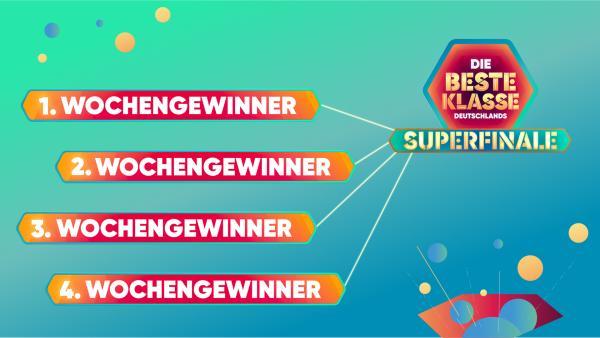 Im Superfinale treten die Gewinner der Wochenshows an.   Rechte: KiKA
